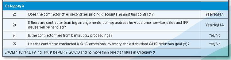 GSA-Audit-category3